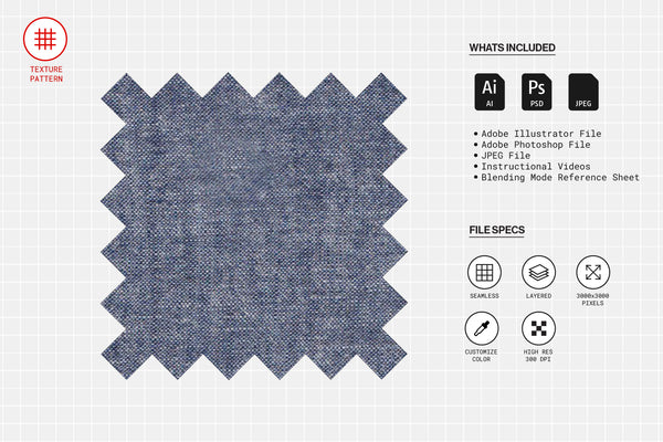 Chambray Fabric Texture