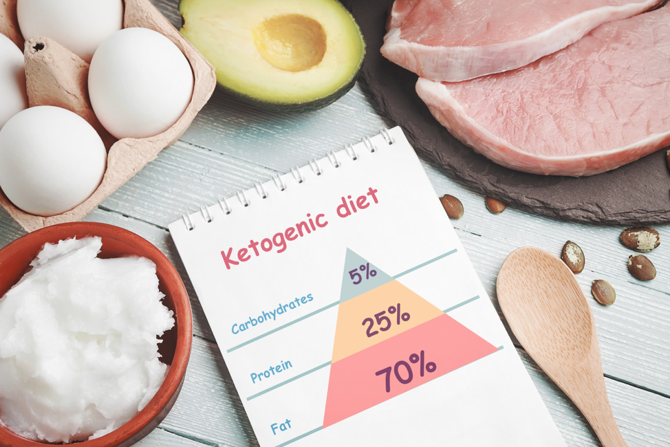 How to get in ketosis