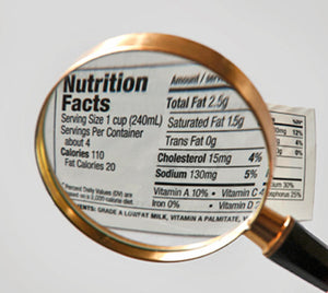 How To Read a Food Label