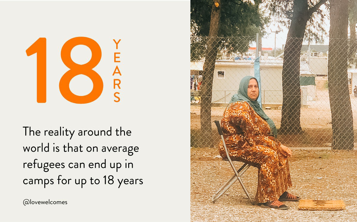 The reality around the world is that on average refugees can end up in camps for up to 18 years