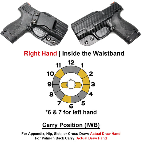 iwb kydex holster, how to use