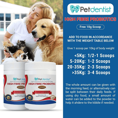 Natural High Fibre Probiotics For Dogs And Cats With CoQ10 & Vitamin C - Pet Dentist