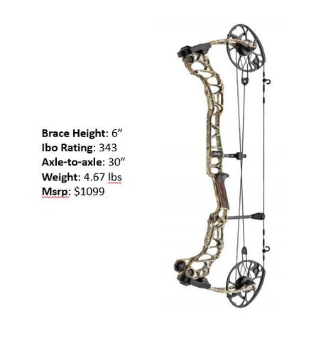 2019 Mathews Vertix First Impressions – Knights of the Apex
