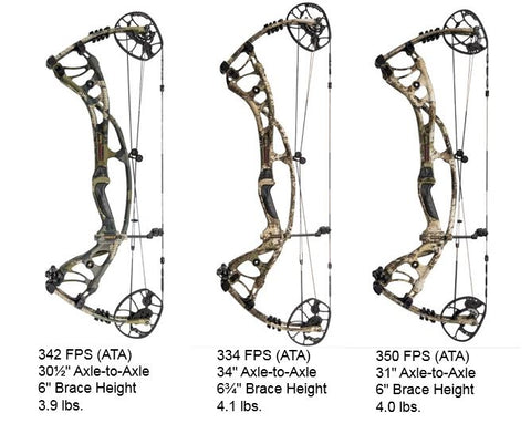 2019 Hoyt Rx 3 First Look Review Knights Of The Apex