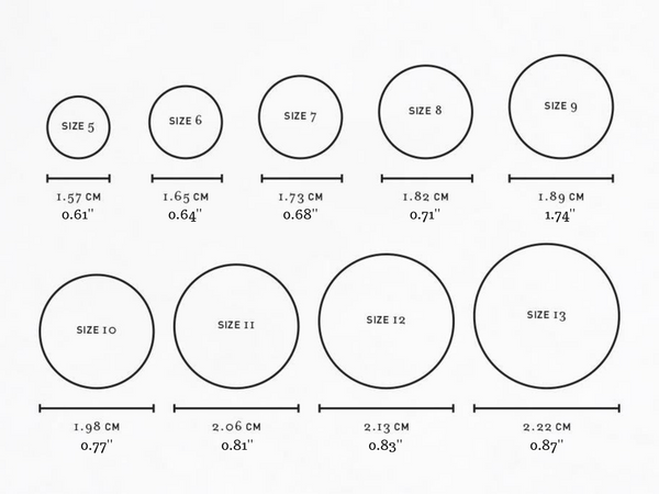 Rings Size Guide for Women: