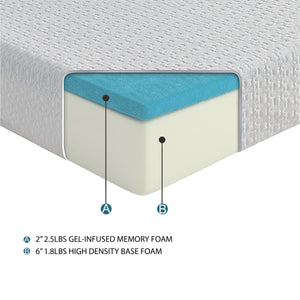 Gel Mattress, 8-inch, Queen Size