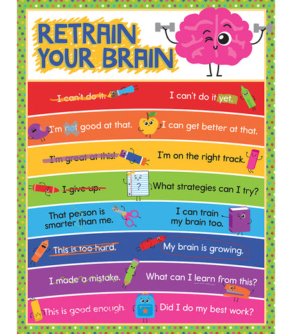 "Colorful poster with tips to ""retrain your brain"" for the creative process"