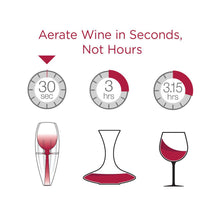 Load image into Gallery viewer, Vinturi Reserve Red Wine Aerator-Shop Our Products-Vinturi