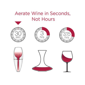 Vinturi Reserve Red Wine Aerator-Shop Our Products-Vinturi
