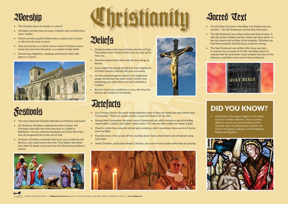 Christianity Poster