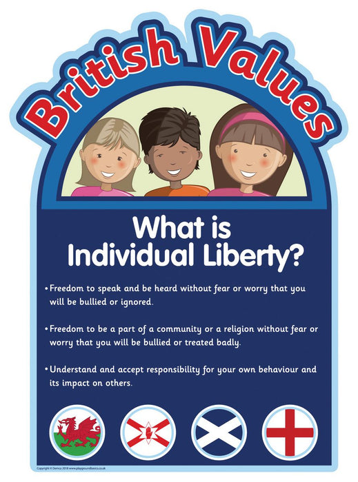 British Values Set of 4 Signs