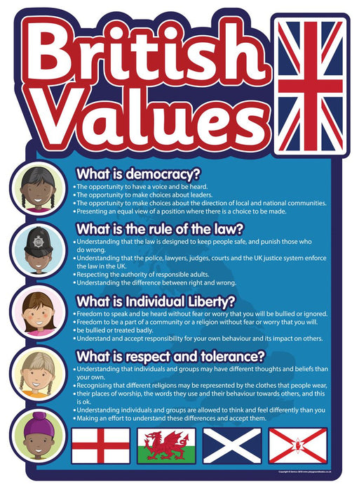 British Values for All Sign