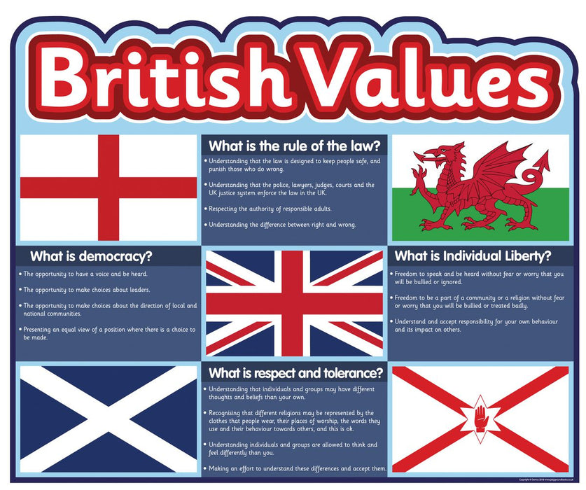 British Values Flags in Landscape Sign