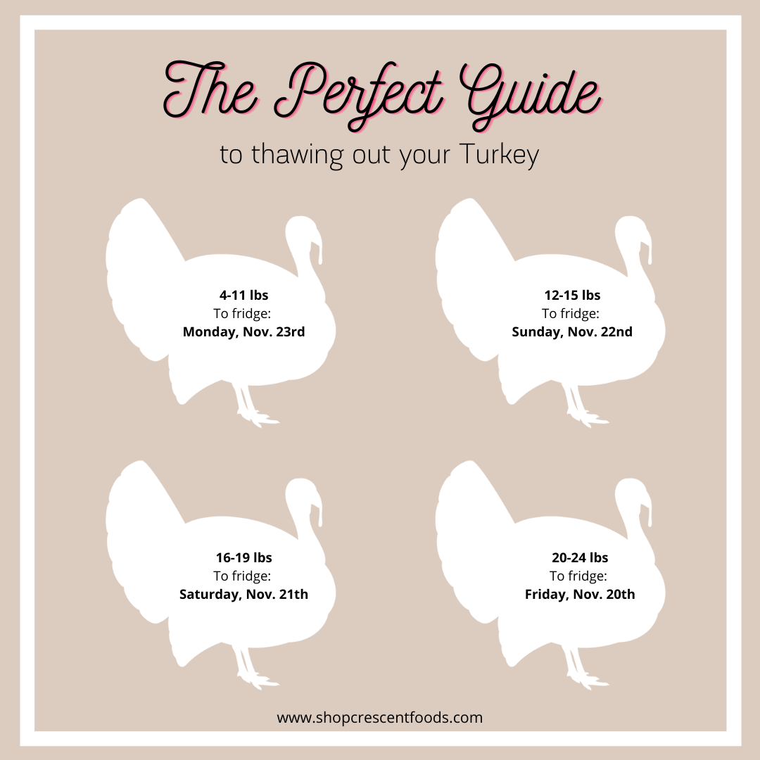 Crescent Foods | Whole Turkey | Home Meat Delivery