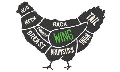 Crescent Foods All Natural Whole Wings | Home Meat Halal Delivery