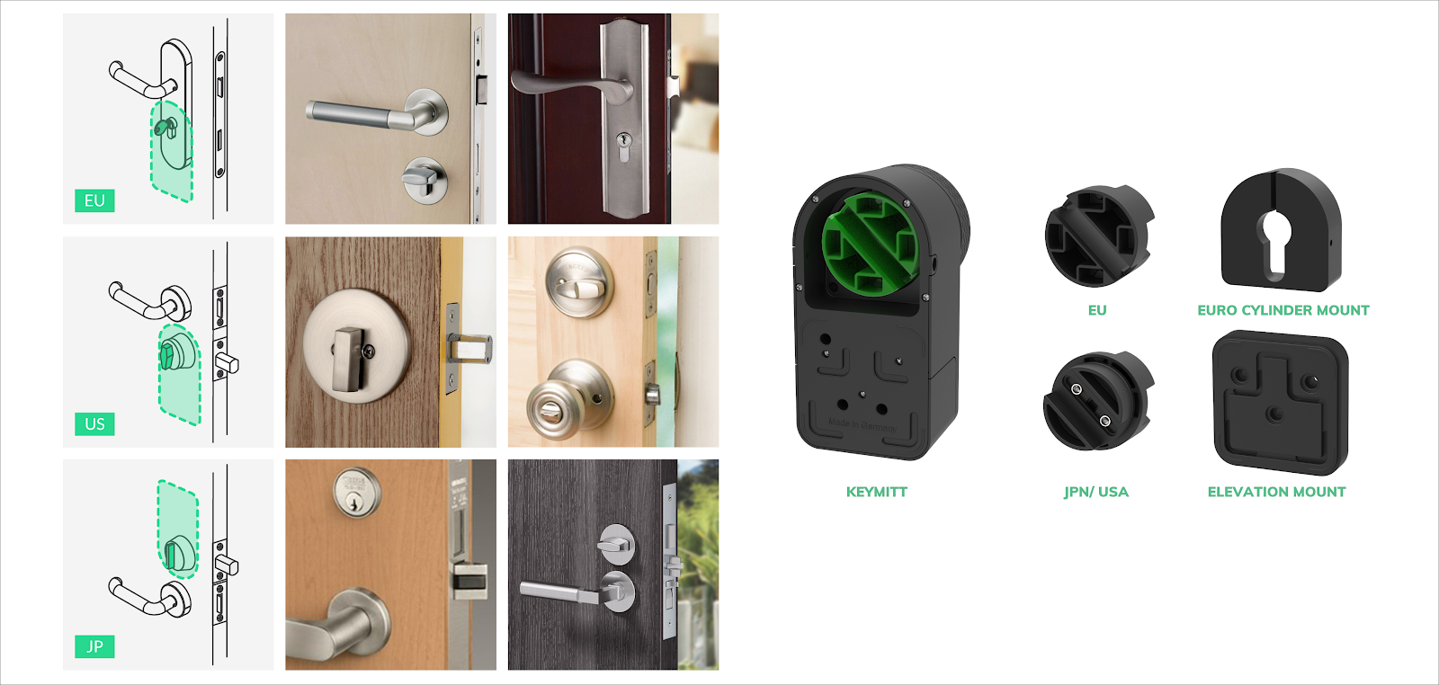keymitt smart lock installation steps