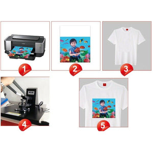 Christmas promotion- Easy Make Heat Transfer Paper