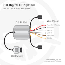 DJI Digital HD FPV System | DJI Air Unit Wire Pinout Diagram