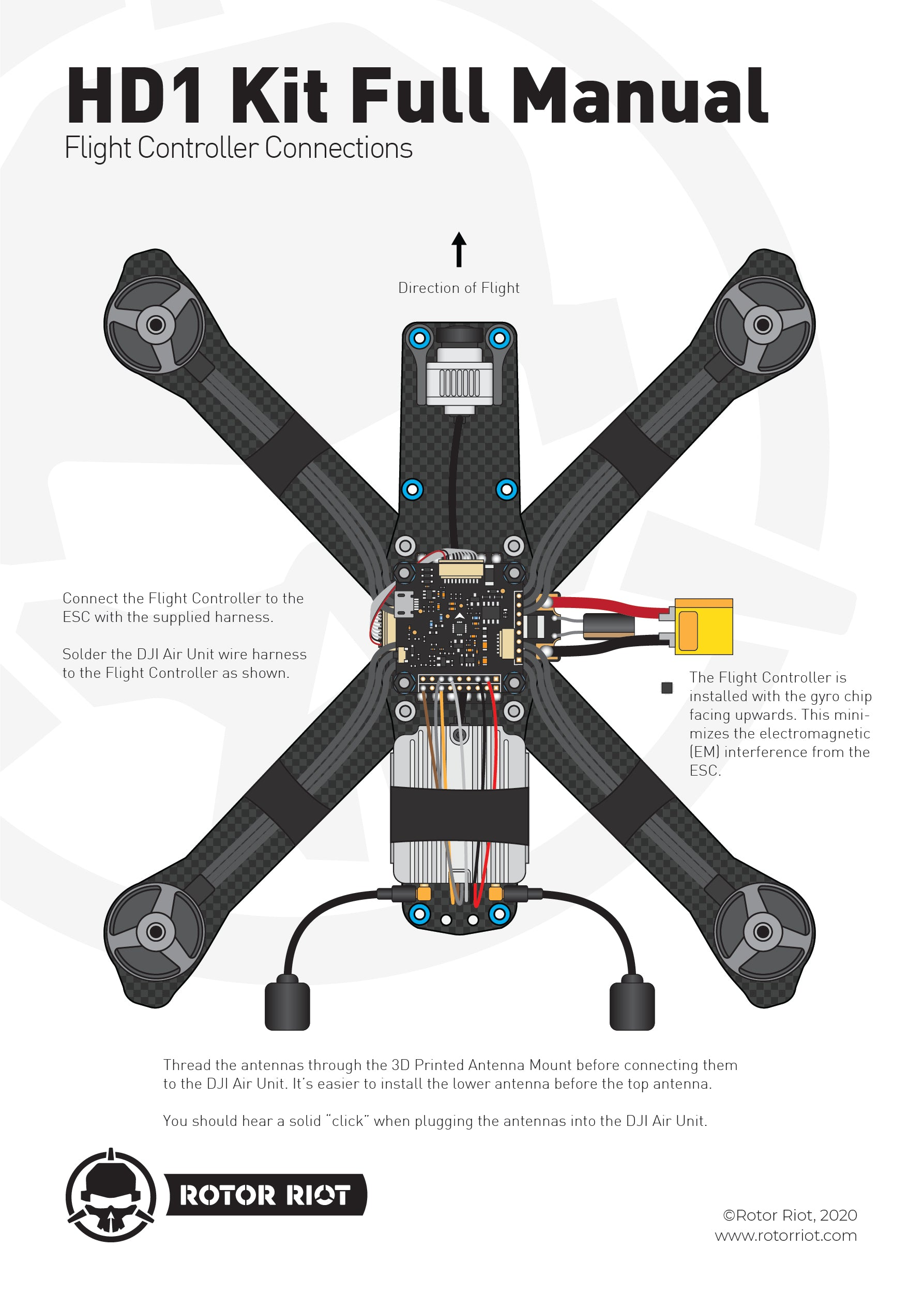 HD1 FPV HD Drone with building guide