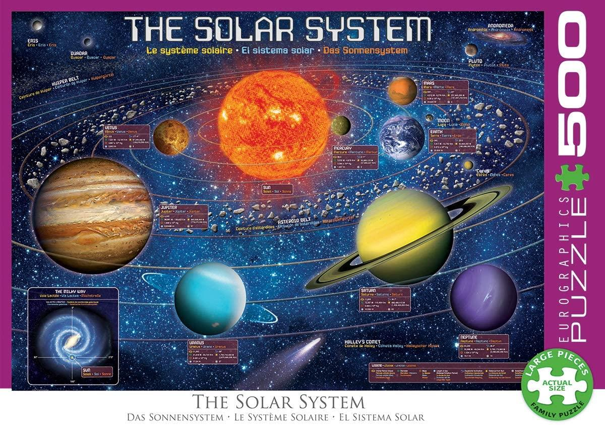 Eurographics The Solar System Jigsaw Puzzle (500 XL Large Pieces)