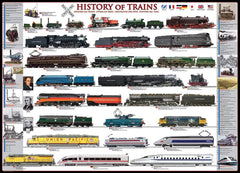 Eurographics History of Trains Jigsaw Puzzle (1000 Pieces)