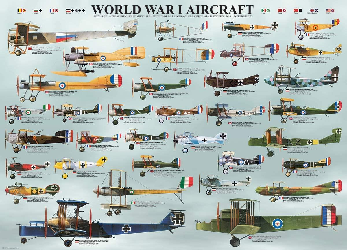 Eurographics WWI Aircraft Jigsaw Puzzle (1000 Pieces)