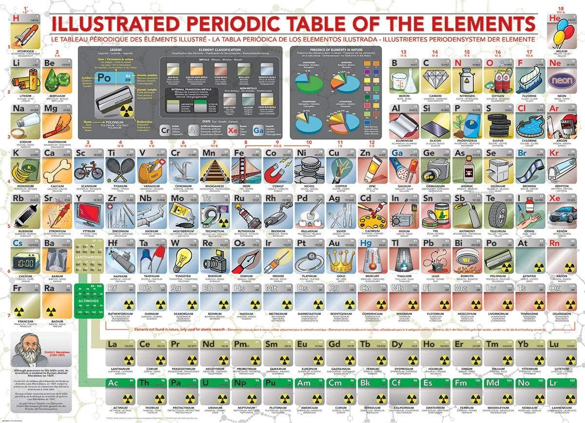 Eurographics Periodic Table of the Elements Jigsaw Puzzle (500 XL Large Pieces)
