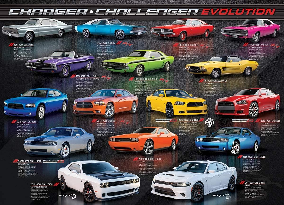 Eurographics Dodge Charger Challenger Jigsaw Puzzle (1000 Pieces)