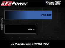 Load image into Gallery viewer, AFE MagnumFLOW Pro 5R 2020 Toyota Supra L6 3.0L (t) Air Filter