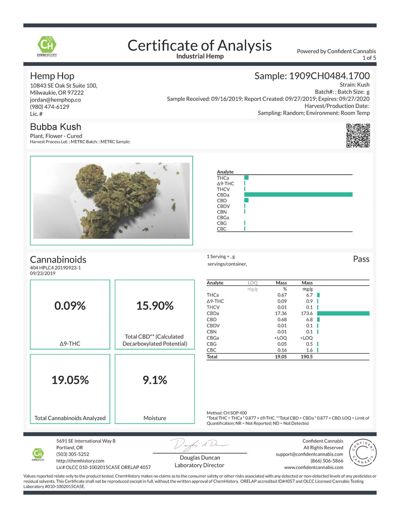 Bubba Kush Hemp Flower Cannabinoid Lab Result