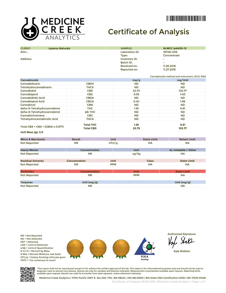 Cedar Citrus Balm Lab Results