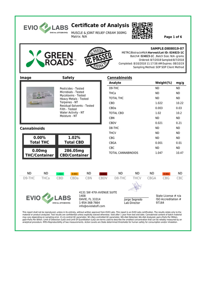 Green Roads Pain Cream Lab Results