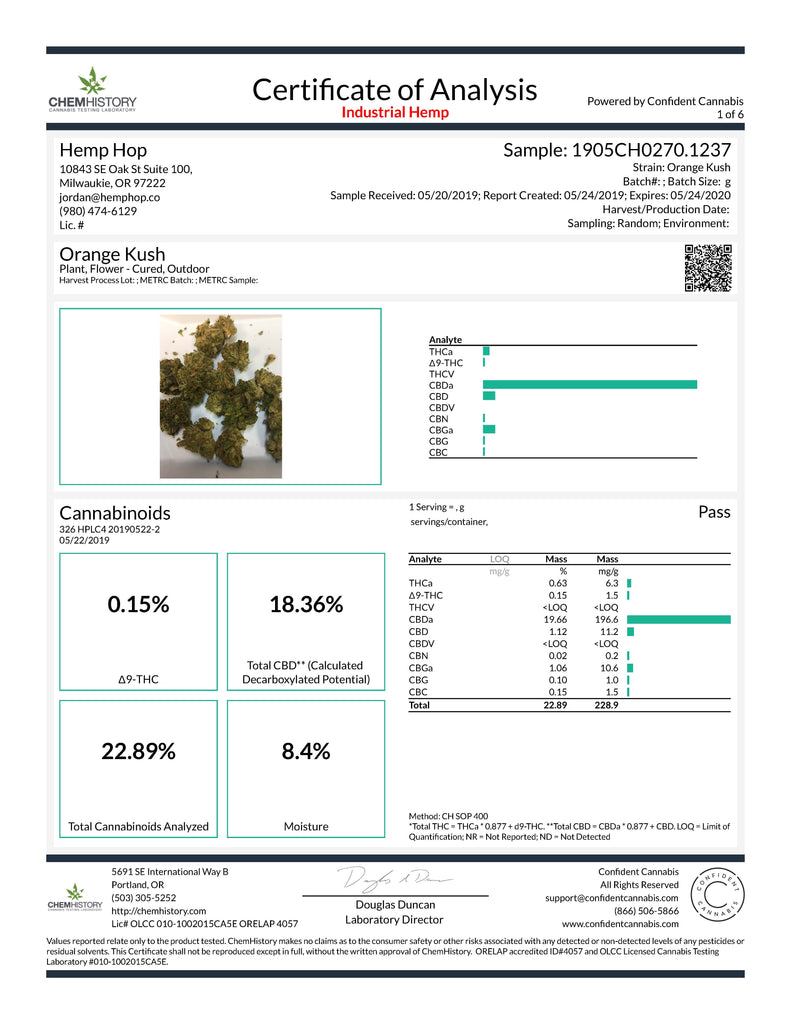 Orange Kush Hemp Flower Lab Result