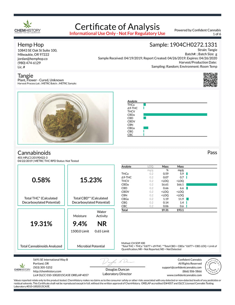Tangie Hemp Lab result