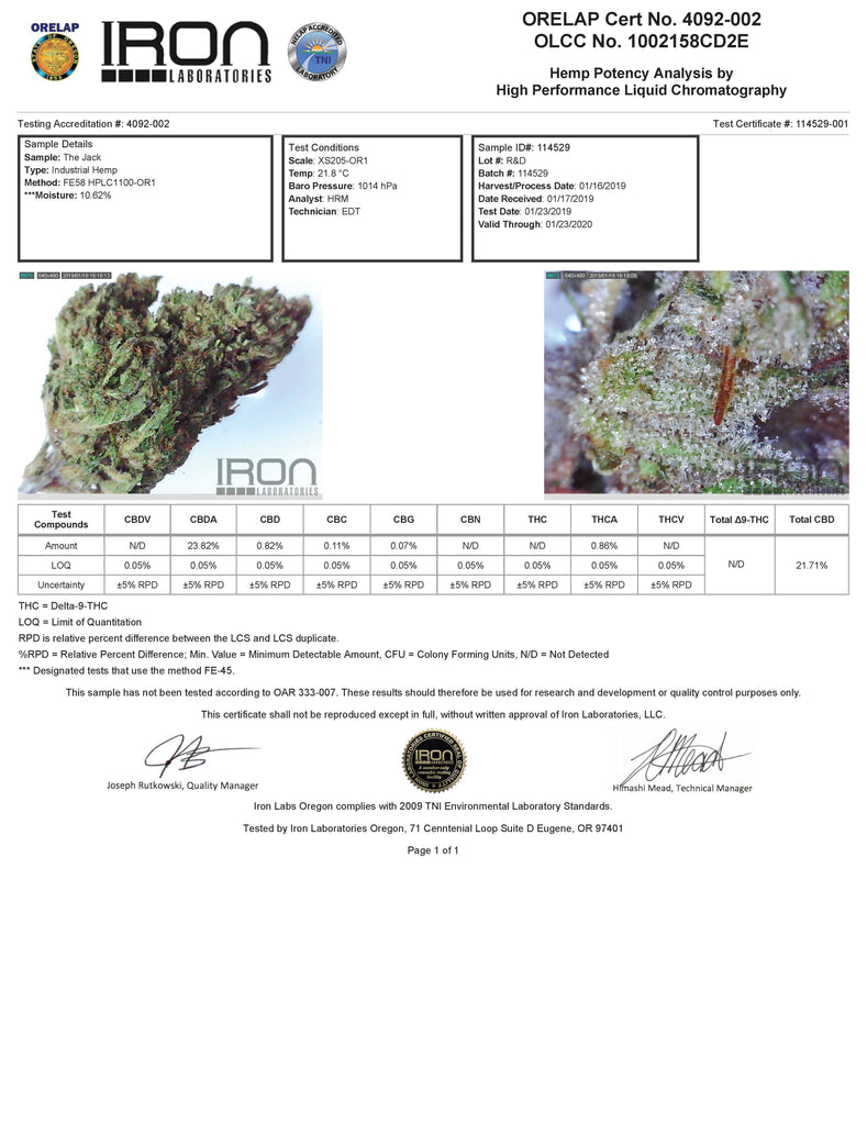 The Jack Hemp Lab Result