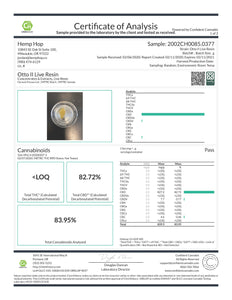 Otto ll Live Resin Cannabinoids Lab Result