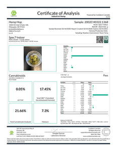 Spec7 Cannabinoids Lab Results