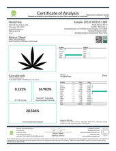 Load image into Gallery viewer, Abacus Diesel CBD Hemp Flower Cannabinoid Lab results