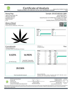 Abacus Diesel CBD Hemp Flower Cannabinoid Lab results