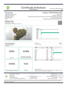 Bubba Kush Cannabinoid Lab Results