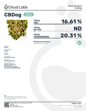Load image into Gallery viewer, CBDog CBD Cannabinoid Lab Results