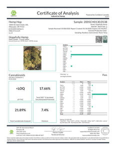 Hopefully Hemp Cannabinoids Lab Result