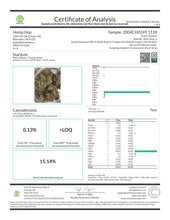 Load image into Gallery viewer, Stardust CBD Cannabinoids Lab Result