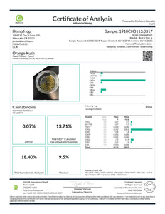 Orange Kush CBD Hemp Flower Lab Result Cannabinoids