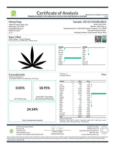 Sour Lifter Hemp Flower Cannabinoid Lab Results