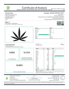 Spec7 CBD Flower Cannabinoid Lab Results Hemp