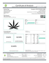 Load image into Gallery viewer, SpecDiesel CBD Hemp Flower Cannabinoid Lab Results - Blue Cheese x Abacus Diesel
