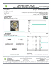 Load image into Gallery viewer, The Hempress CBD Cannabinoids Lab Results