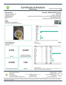 Trophy Wife Cannabinoids Lab Results