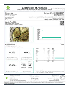 WiFi (White Fire) CBG Flower Cannabinoid Lab Results